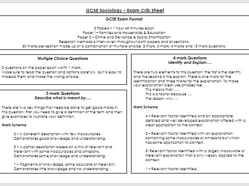 NEW AQA GCSE Sociology - Exam Technique Crib Sheet
