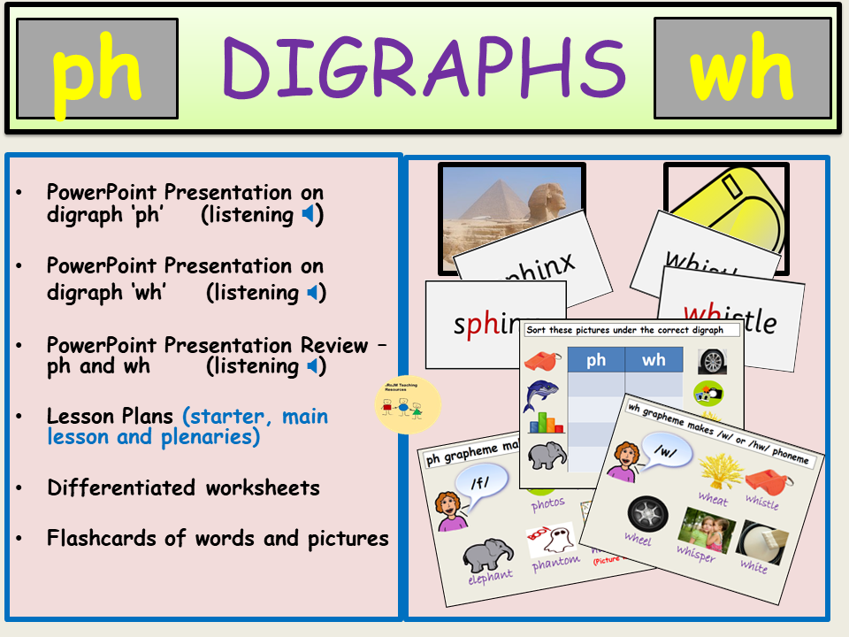 Digraphs Ph and Wh  Presentations, Lesson Plans,  Activities, Audio (Listening), Worksheets - KS1