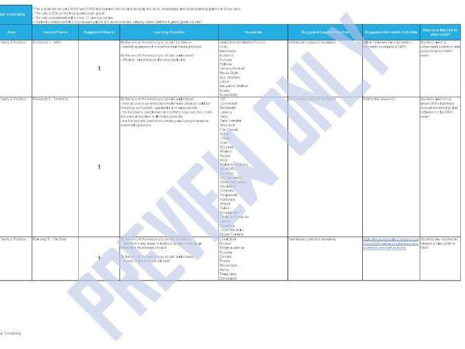 Creative iMedia - R087 - Scheme of Work - Editable