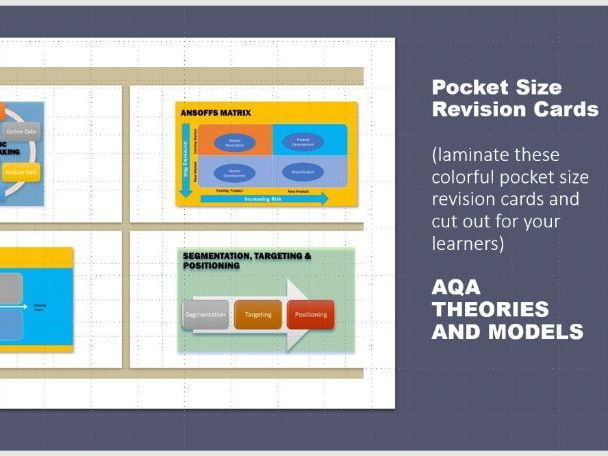 AQA Theories &  Models in   A Level Business