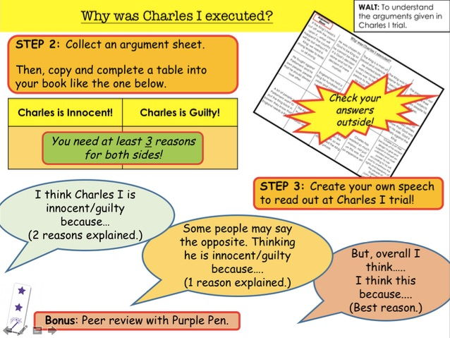 English Civil War Why was Charles I executed?