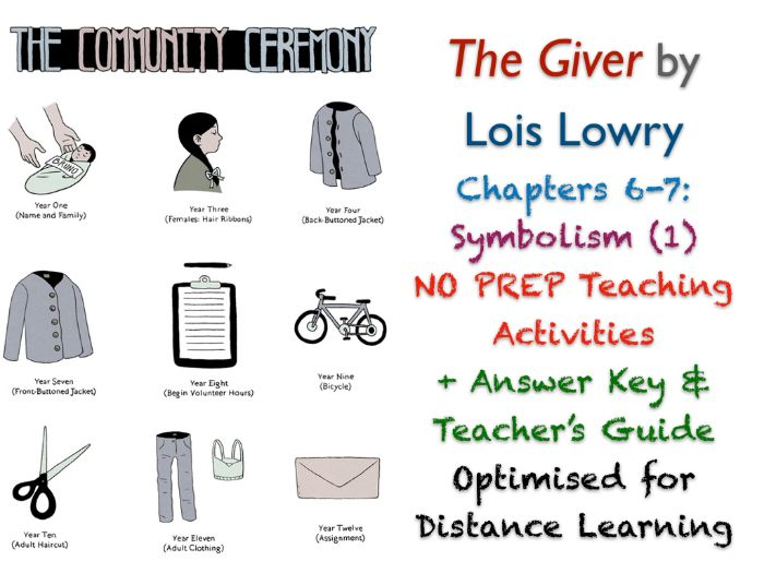 The Giver (Lois Lowry) - Chapters 6-7 - Symbolism - ACTIVITIES + ANSWERS
