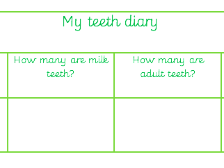 Teeth diary