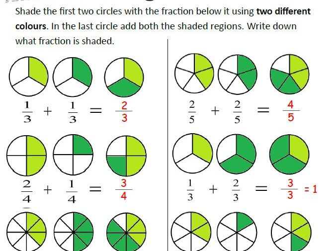 Adding Fractions By Colouring In