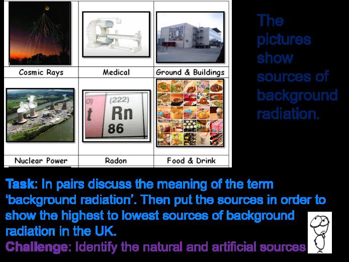 Background Radiation SP6d CP6d Edexcel 9-1 GCSE Physics Radioactivity