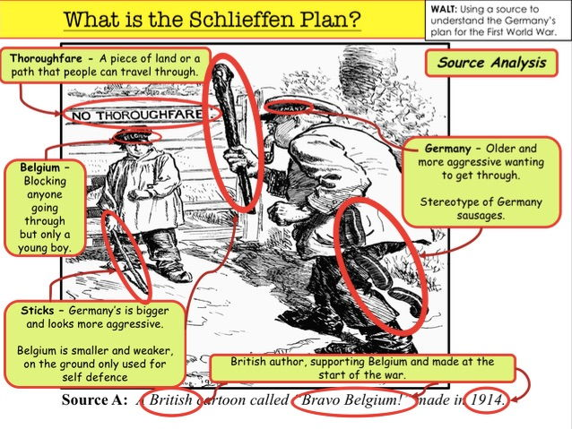 What is the Schlieffen Plan