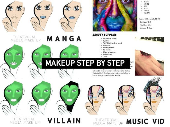 MAKEUP | Application Instruction Face charts