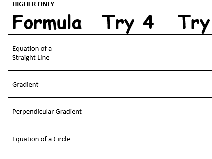 Formula Recall Sheet for all GCSE Mathematics