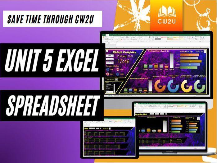 2021 BTEC IT Level 3 - Distinction* Unit 5: Data Model Excel Spreadsheet