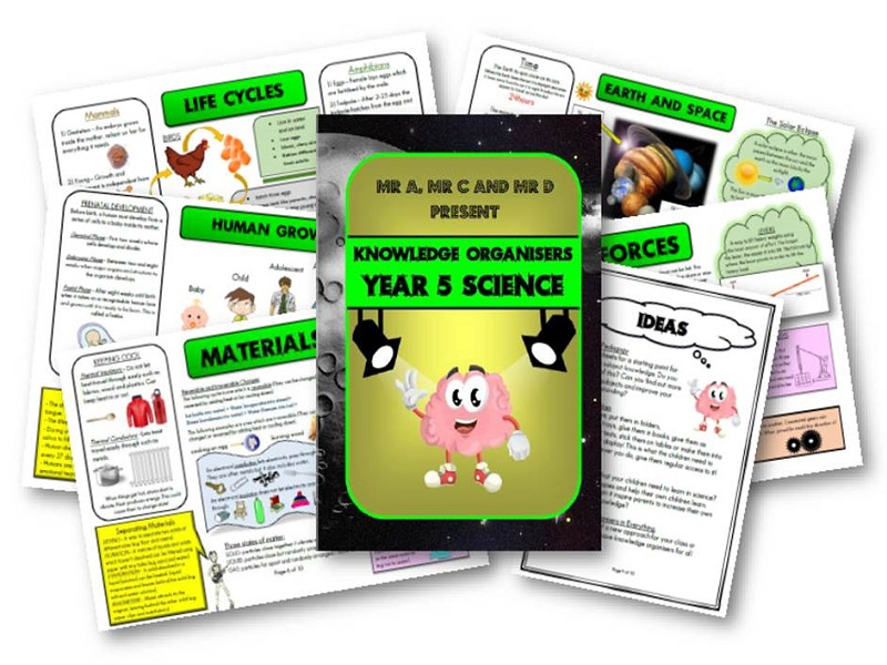 Year 5 Science Knowledge Organisers and Cheat Sheets - Mr A, Mr C and Mr D Present