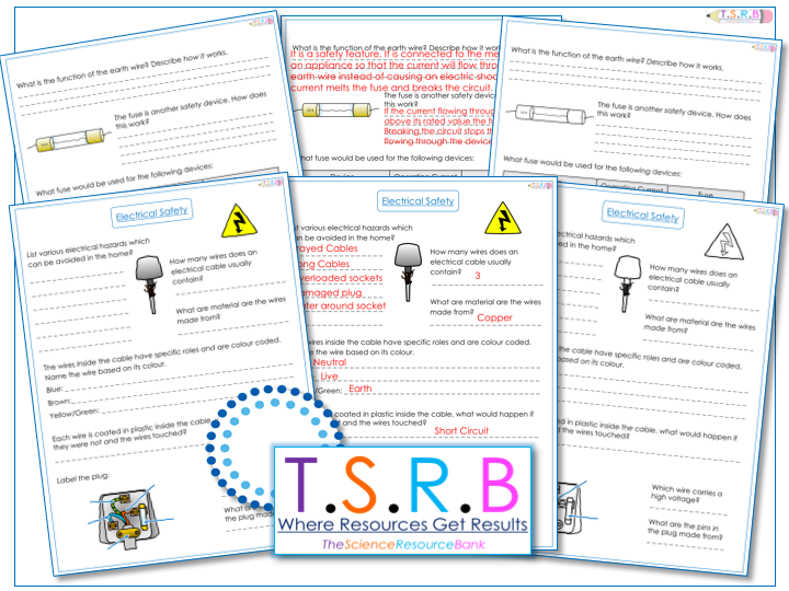 Electrical Hazards & Safety Worksheet (Inc. Answers)