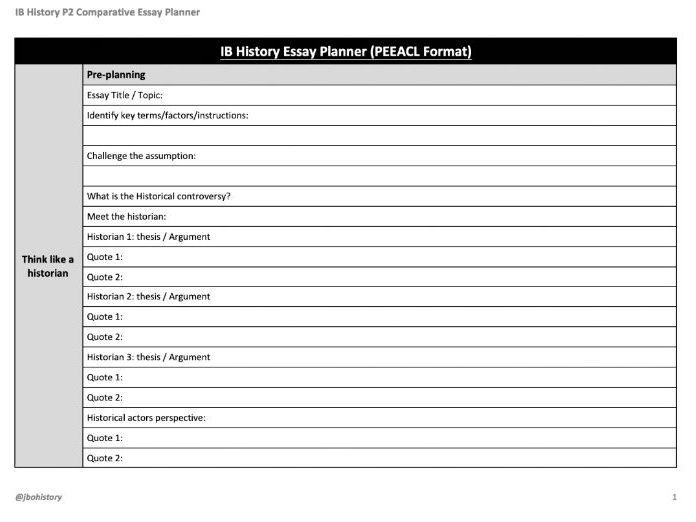 IB P2 Comparative Essay Planner PEEACL