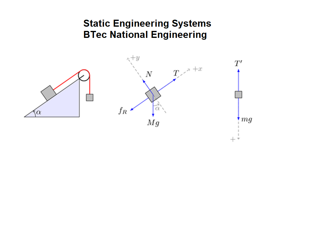 BTec National - Engineering - Static Engineering Systems  (6 PowerPoints)