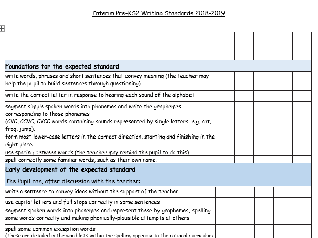 *Updated for 2018-2019* Interim Pre-KS2 Writing Standards