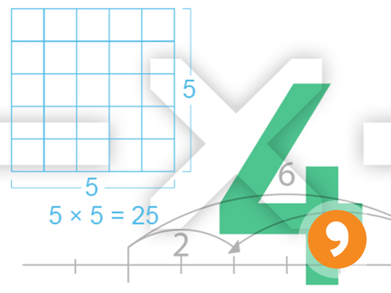 4.NF.C.5– Quiz and Answer Guide