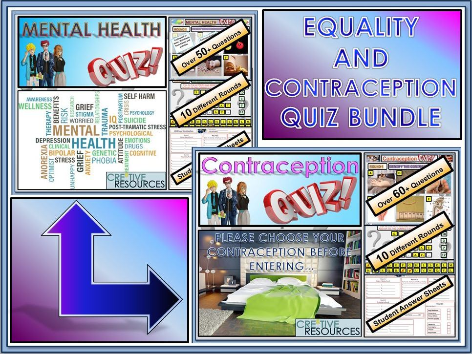 Equality and Contraception Quiz Lessons Bundle