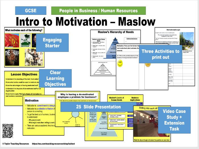 Intro to Motivation - Maslow - People in Business - GCSE Business Studies Full Lesson