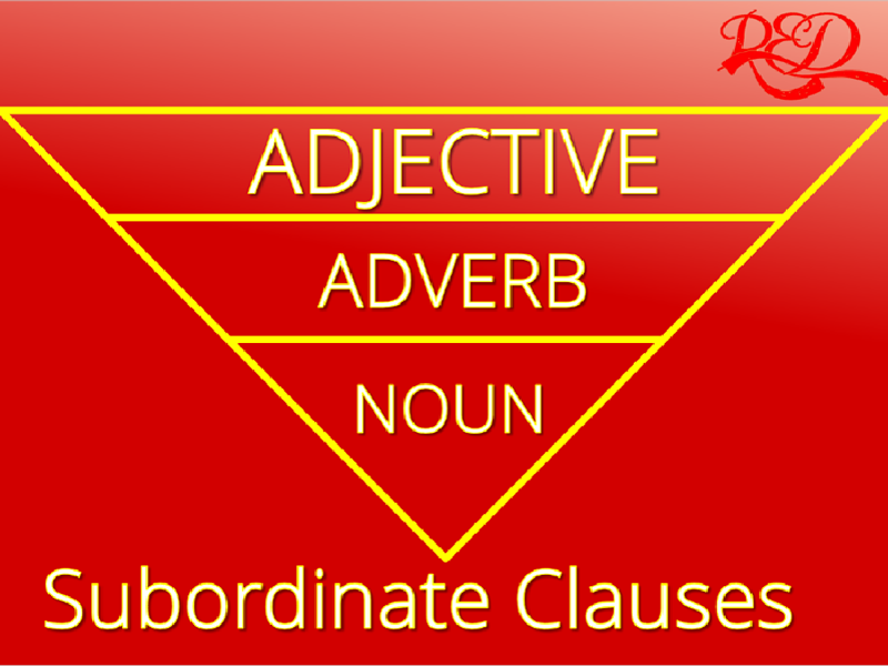 The Subordinate Clause FULL Worksheets