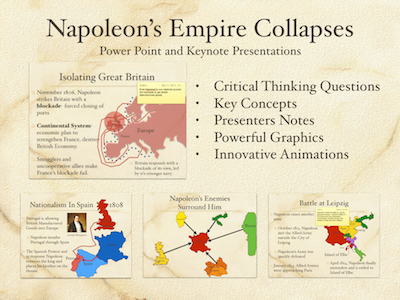 Napoleon's Empire Collapses Power Point and Keynote Presentation