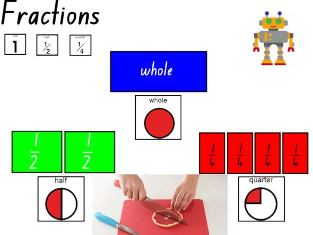 Fractions - working with: half or 1/2, quarter or 1/4 and Whole or 1