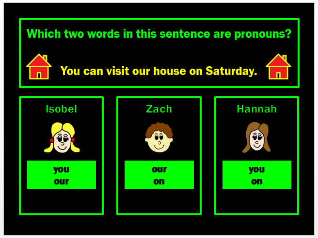 Pronouns Powerpoint Game by Grammatickx