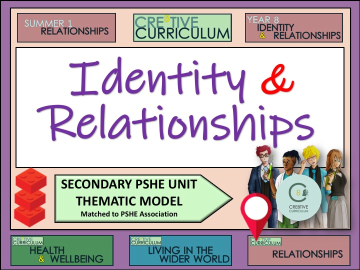 Thematic PSHE Identity and Relationships