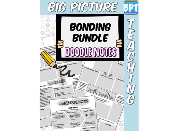 Bonding Bundle - Ionic, Covalent and Bond Polarity