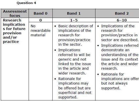 BTEC Level 3 Health and Social Care Unit 4 Enquiries into Current Health Mini Mock exam