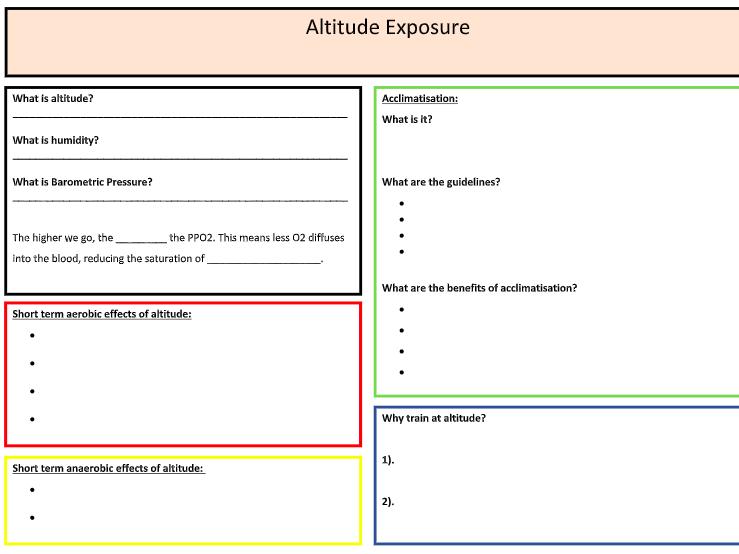 A-Level PE: Altitude Summary Sheet