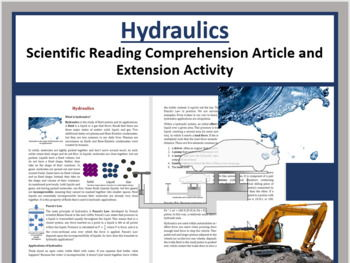 Hydraulics Comprehension Reading KS3 and KS4