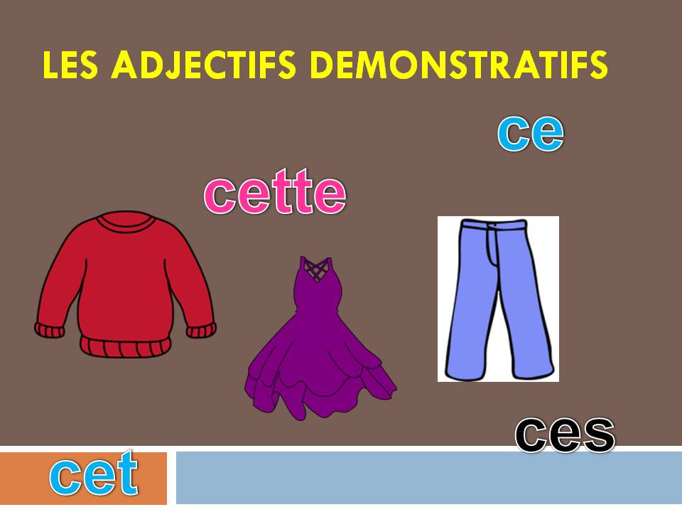 French: Demonstrative Adjectives
