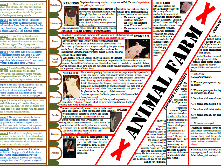 Animal Farm - Learning Mat