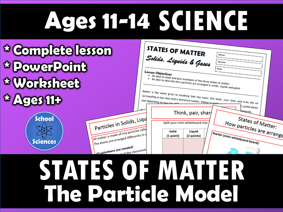 States of Matter: The particle model of solids, liquids & gases