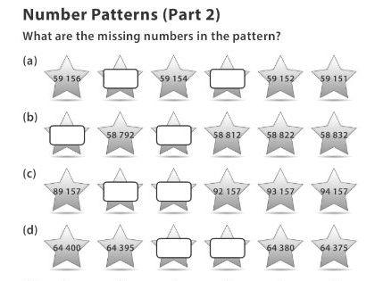 Number Patterns (Part 2)