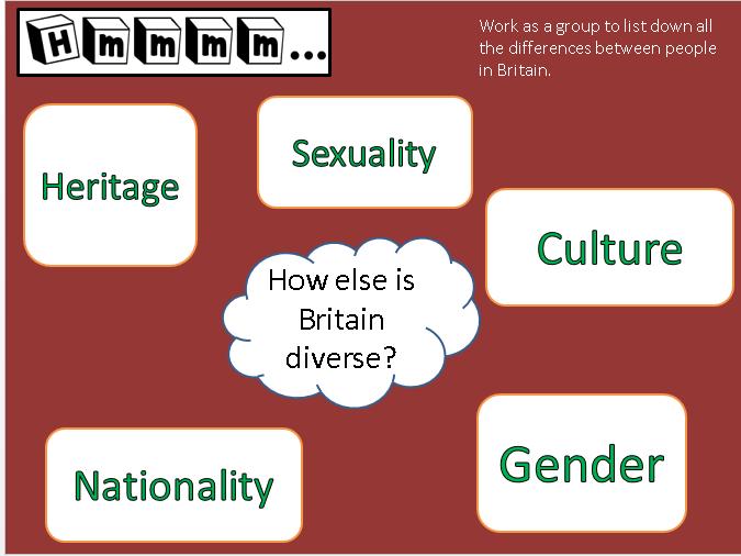 British Values Diverse Britain