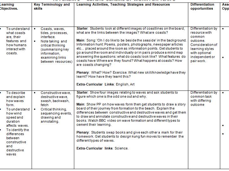Coasts Scheme of Work Lesson Bundle