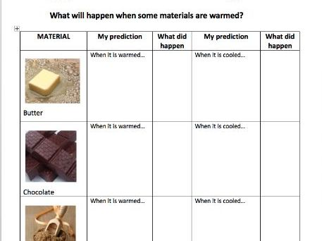 Predictions and Observations Heating Materials Yr2