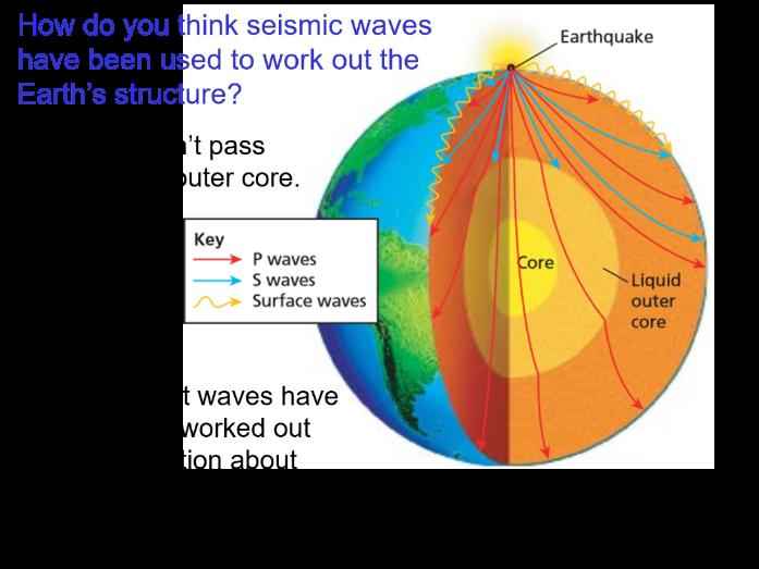 GCSE Physics Infrasound full lesson (Edexcel 9-1 SP4g) Waves