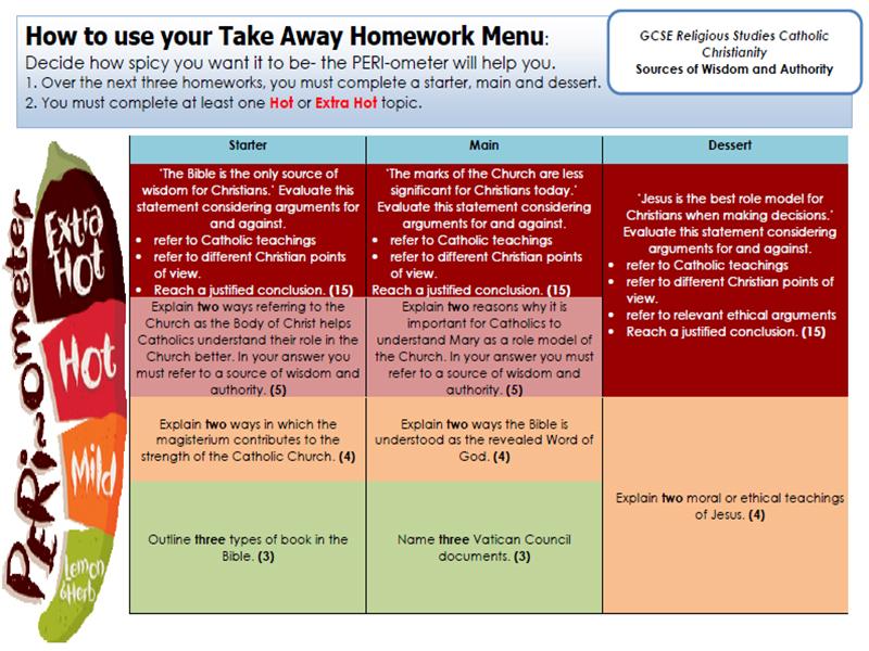 Takeaway Homework - Sources of Wisdom and Authority (Edexcel Catholic Christianity)