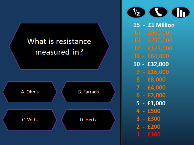 Who Wants to ba a Millionaire Electronics Quiz