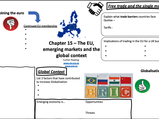 The EU, Emerging markets and the global context - Mindmap/Knowledge organiser