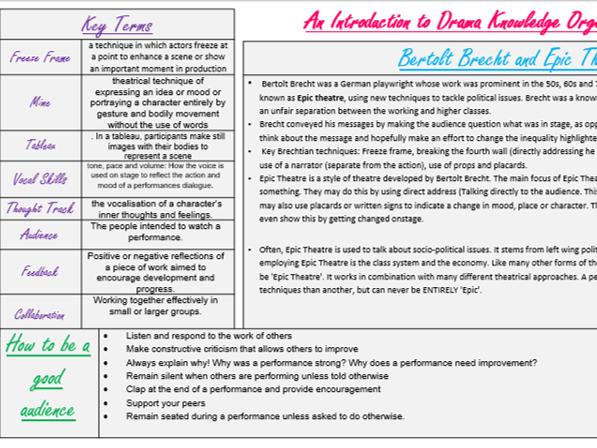 An Introduction to Drama Knowledge Organiser ks2/ks3