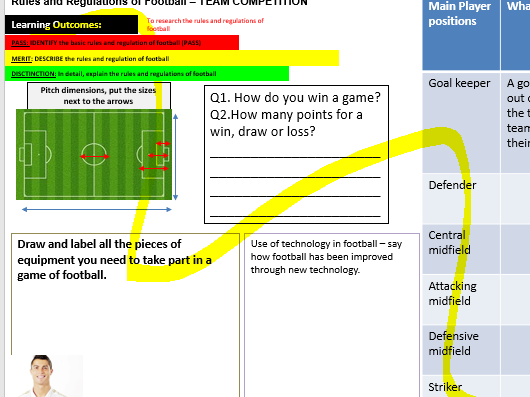 BTEC Sport Level 2 First Award in Sport - Unit 2 - Rules and Regulations - Football resource