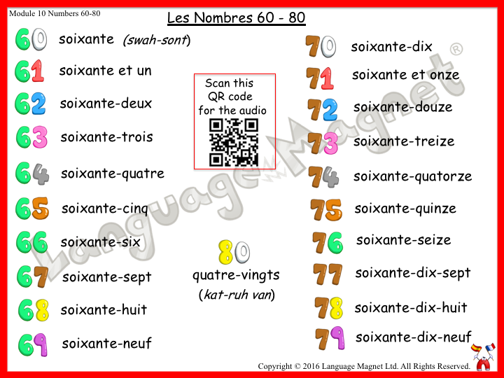 French Numbers 60 to 80 Audio Sheet