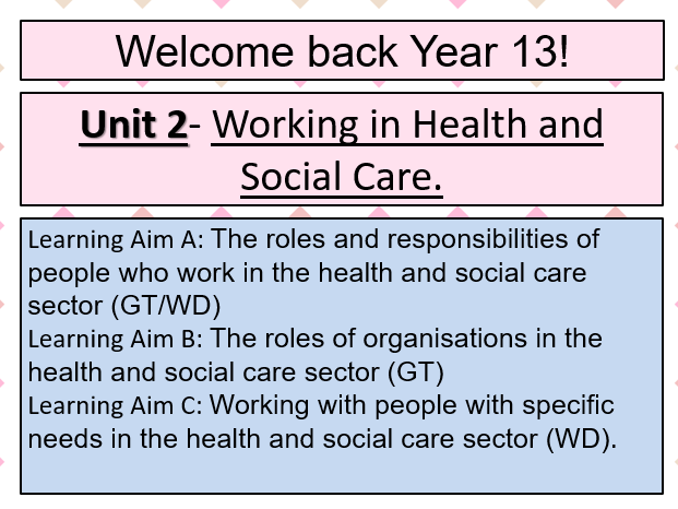 L3 Health and Social Care Unit 2 EXAM
