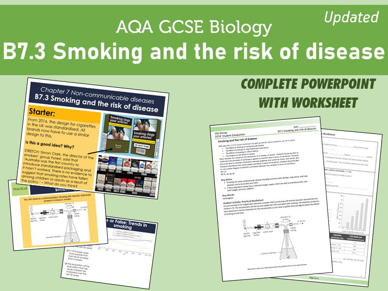 AQA GCSE Biology B7.3 Smoking and the risk of disease