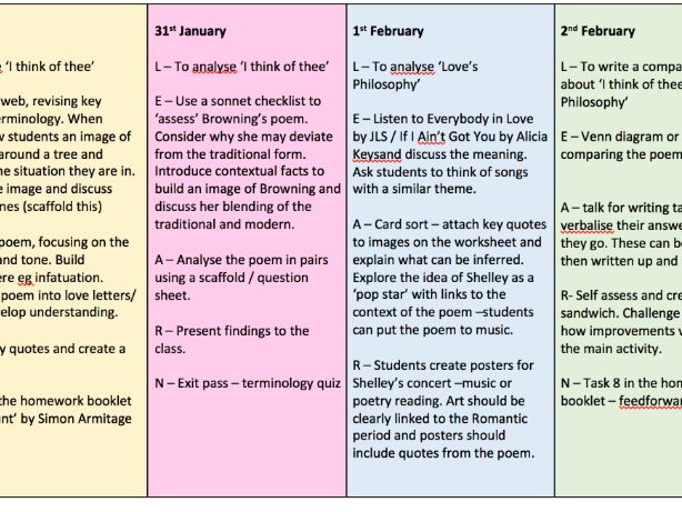 AQA Poetry - Medium Term Plan