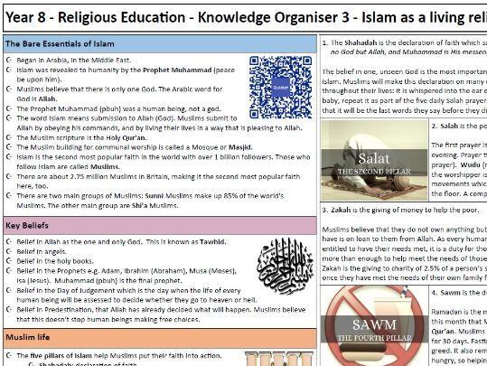 RE KS3 Knowledge Organiser: Islam