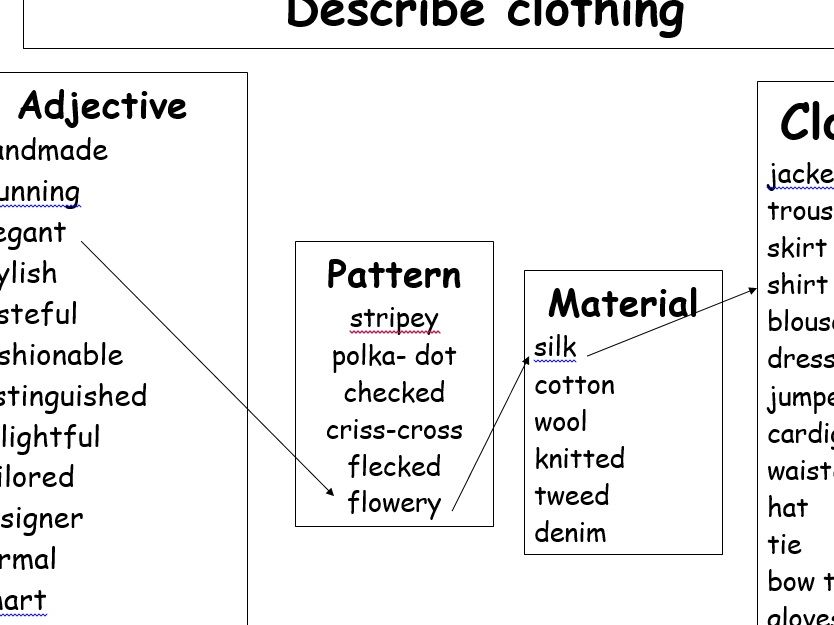Describe a character's clothes (word mat writing frame vocabulary)