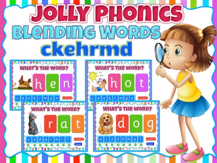 Phonics Blending activity game- (c,k,e,h,r,m,d)  Animated PPT game with sound effects - Smartboard